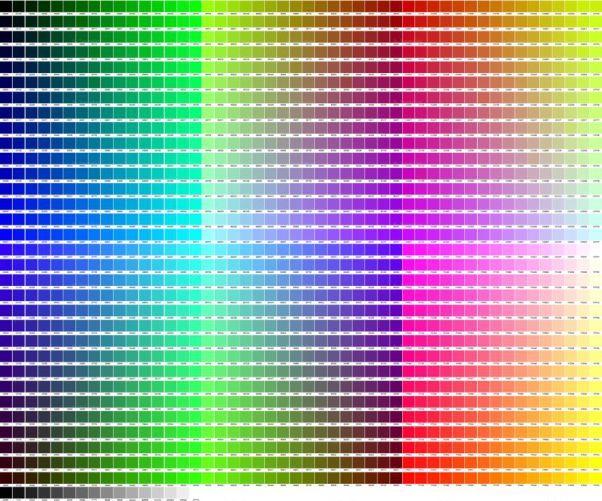 Diferenças entre definições de cores